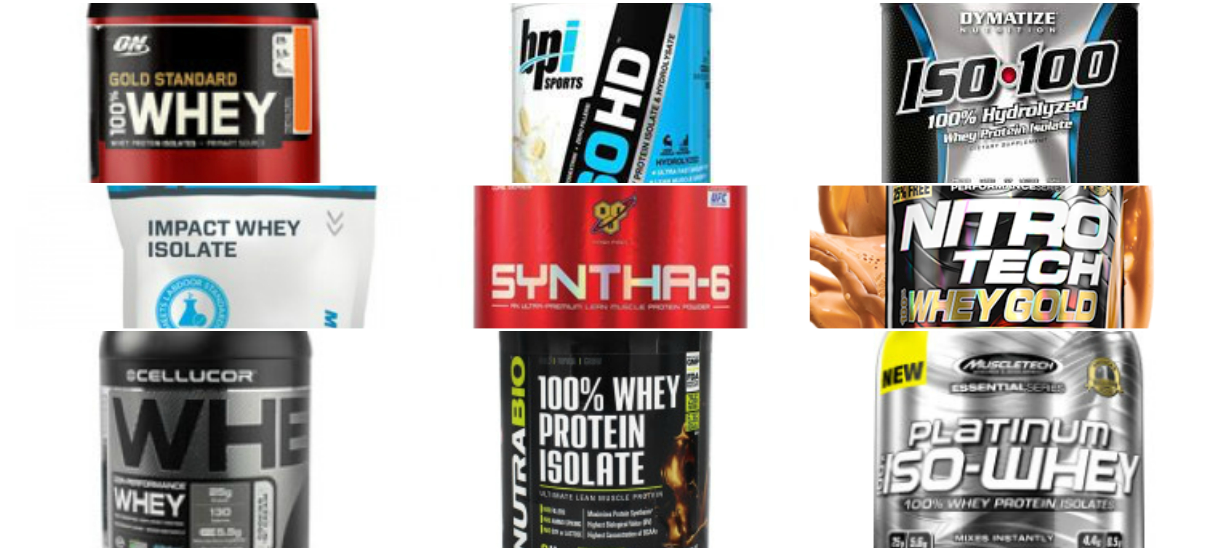 Top 10 Protein Supplements 2017
